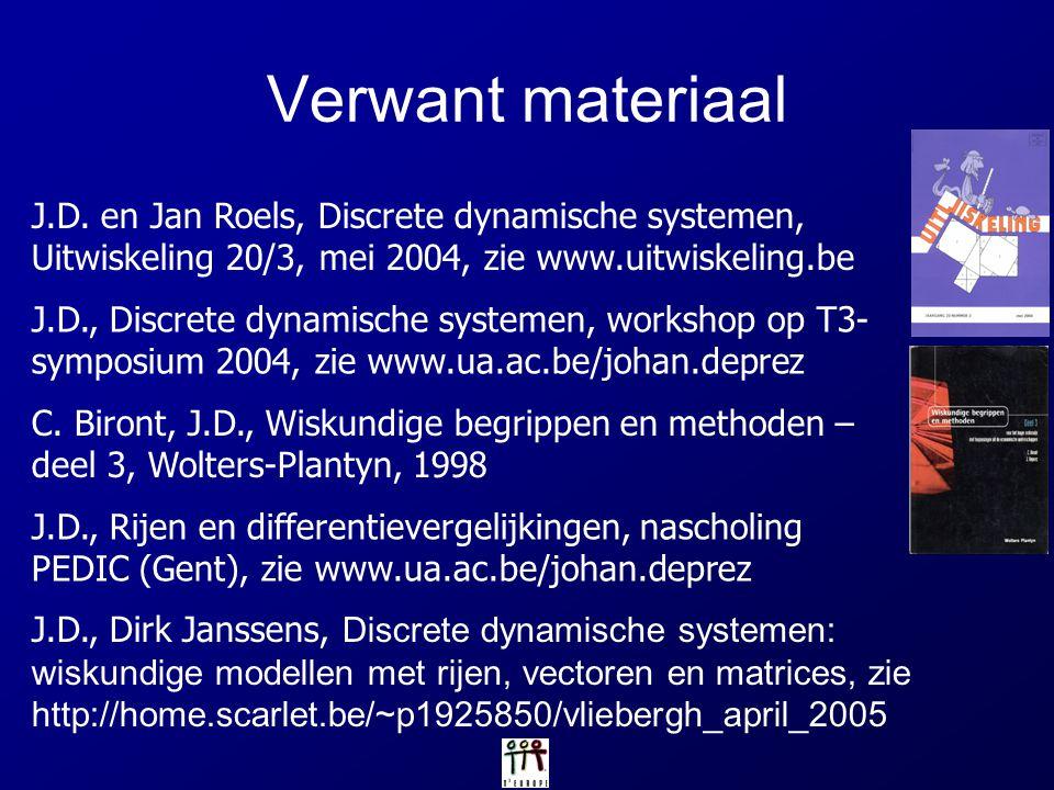 Verwant materiaal J.D. en Jan Roels, Discrete dynamische systemen, Uitwiskeling 20/3, mei 2004, zie www.uitwiskeling.be C. Biront, J.D., Wiskundige be