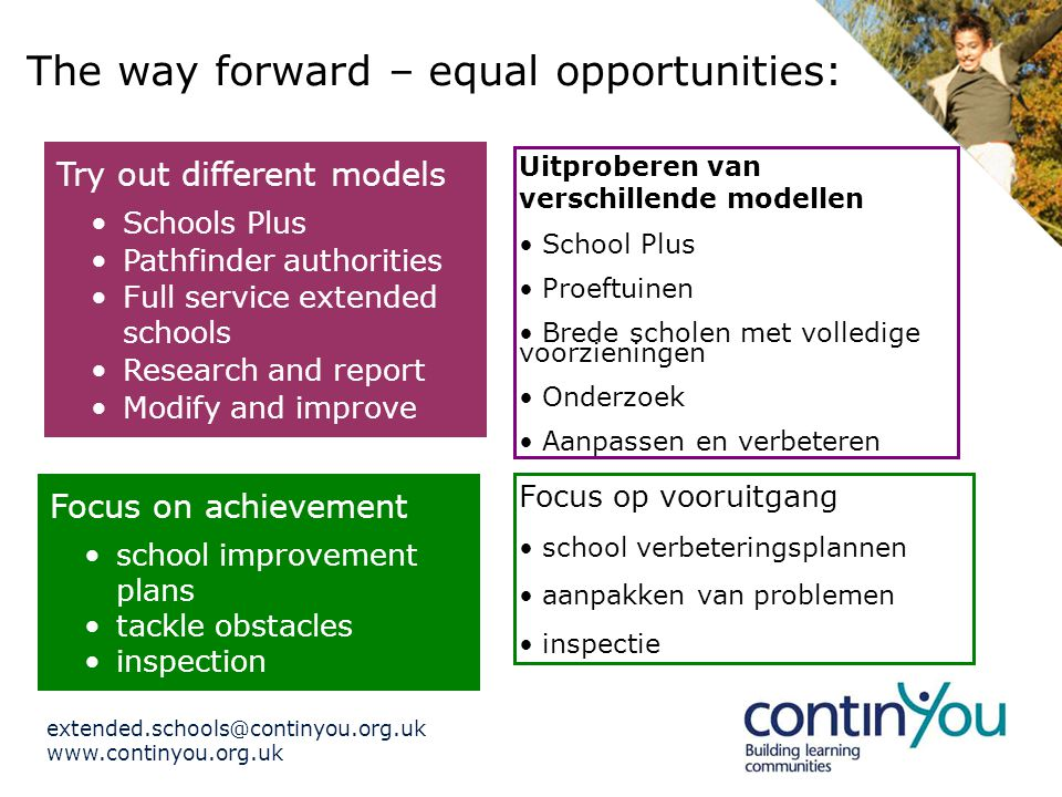 Try out different models Schools Plus Pathfinder authorities Full service extended schools Research and report Modify and improve Focus op vooruitgang school verbeteringsplannen aanpakken van problemen inspectie Uitproberen van verschillende modellen School Plus Proeftuinen Brede scholen met volledige voorzieningen Onderzoek Aanpassen en verbeteren Focus on achievement school improvement plans tackle obstacles inspection The way forward – equal opportunities: