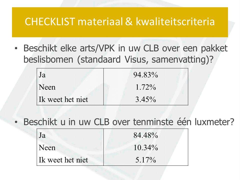 Beschikt elke arts/VPK in uw CLB over een pakket beslisbomen (standaard Visus, samenvatting).