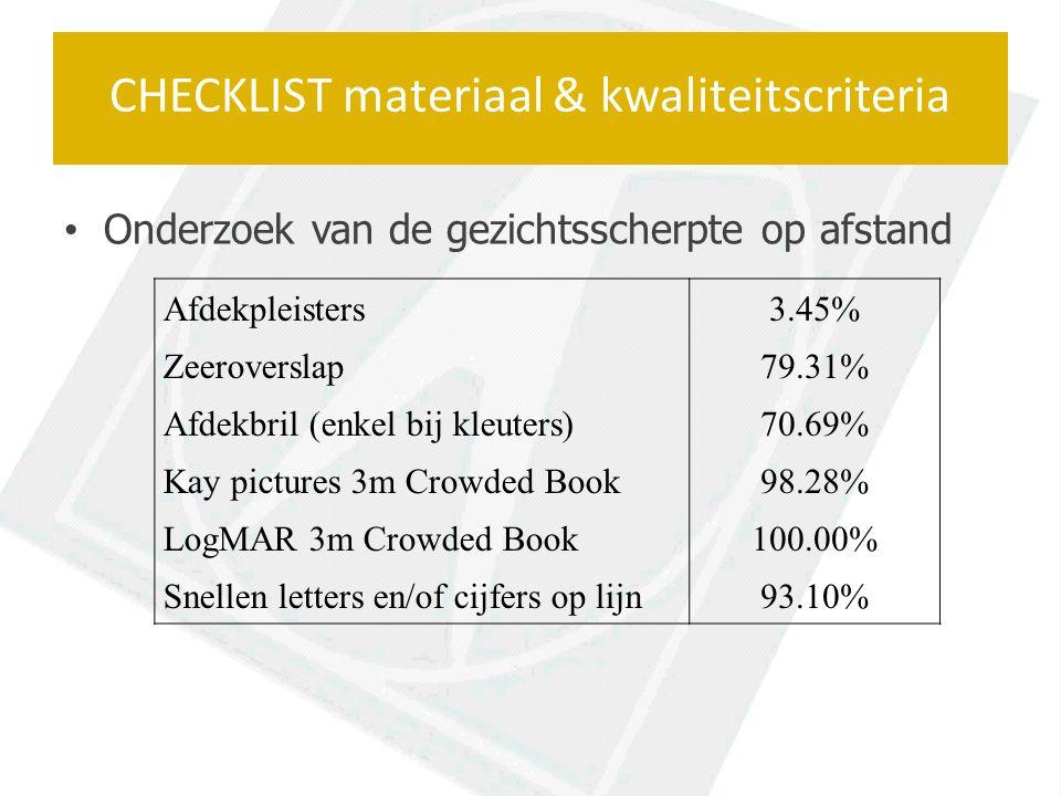 Onderzoek van de gezichtsscherpte op afstand Afdekpleisters3.45% Zeeroverslap79.31% Afdekbril (enkel bij kleuters)70.69% Kay pictures 3m Crowded Book98.28% LogMAR 3m Crowded Book100.00% Snellen letters en/of cijfers op lijn93.10% CHECKLIST materiaal & kwaliteitscriteria