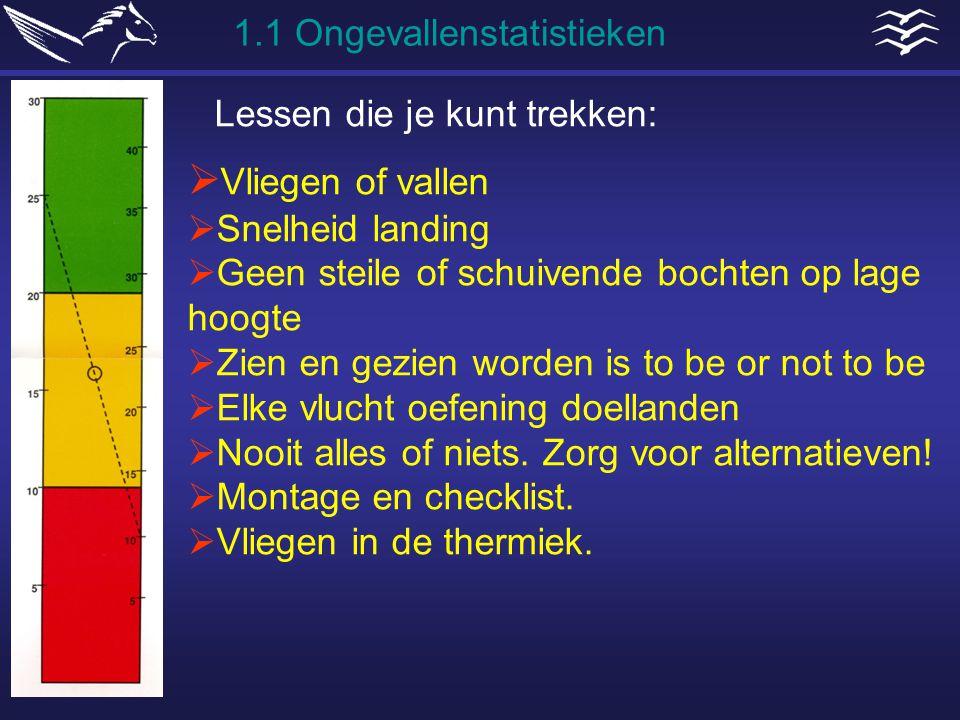 Lessen die je kunt trekken: 1.1 Ongevallenstatistieken  Vliegen of vallen  Snelheid landing  Geen steile of schuivende bochten op lage hoogte  Zie