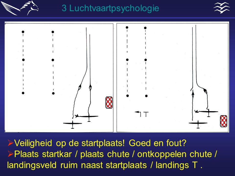  Veiligheid op de startplaats! Goed en fout?  Plaats startkar / plaats chute / ontkoppelen chute / landingsveld ruim naast startplaats / landings T.