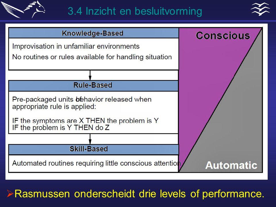  Rasmussen onderscheidt drie levels of performance. 3.4 Inzicht en besluitvorming