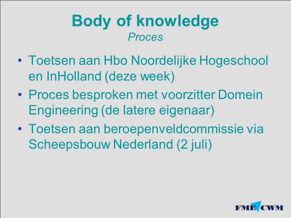 Body of knowledge Proces Toetsen aan Hbo Noordelijke Hogeschool en InHolland (deze week) Proces besproken met voorzitter Domein Engineering (de latere eigenaar) Toetsen aan beroepenveldcommissie via Scheepsbouw Nederland (2 juli)