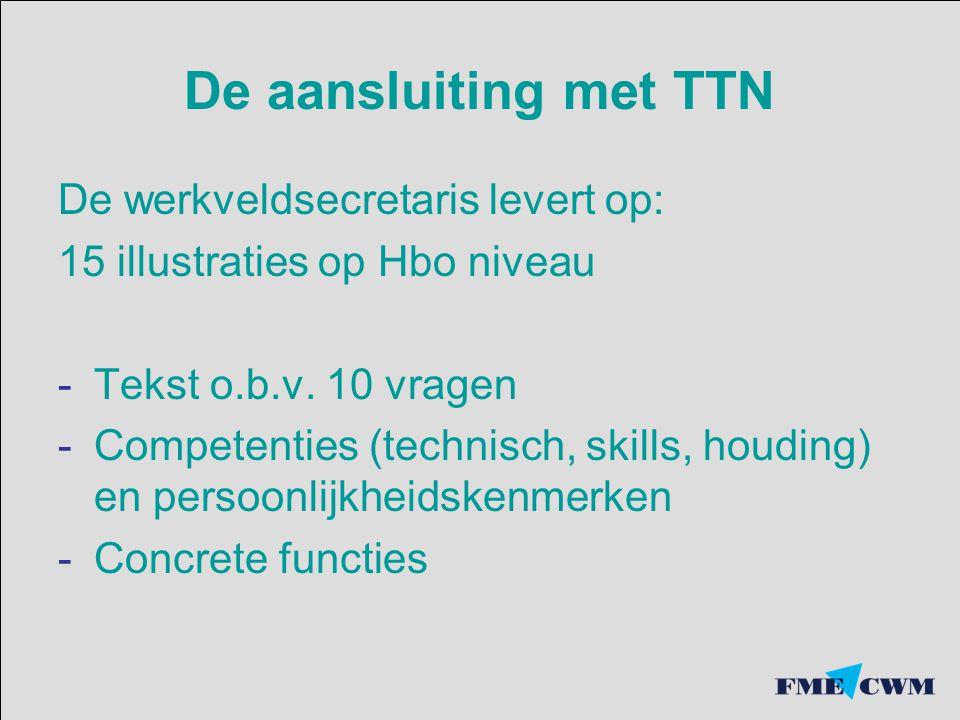 De aansluiting met TTN De werkveldsecretaris levert op: 15 illustraties op Hbo niveau -Tekst o.b.v.