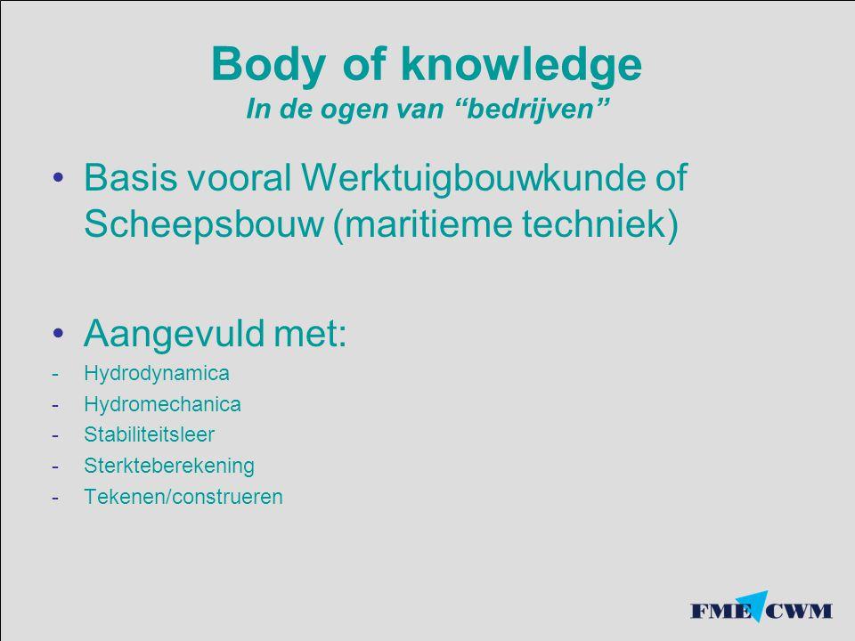 Body of knowledge In de ogen van bedrijven Basis vooral Werktuigbouwkunde of Scheepsbouw (maritieme techniek) Aangevuld met: - Hydrodynamica -Hydromechanica -Stabiliteitsleer -Sterkteberekening -Tekenen/construeren