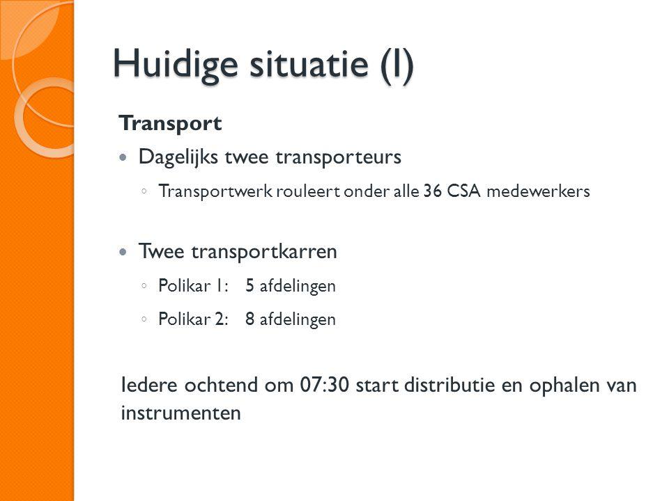 Huidige situatie (I) Transport Dagelijks twee transporteurs ◦ Transportwerk rouleert onder alle 36 CSA medewerkers Twee transportkarren ◦ Polikar 1:5