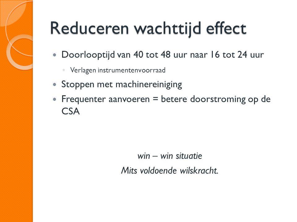 Reduceren wachttijd effect Doorlooptijd van 40 tot 48 uur naar 16 tot 24 uur ◦ Verlagen instrumentenvoorraad Stoppen met machinereiniging Frequenter a