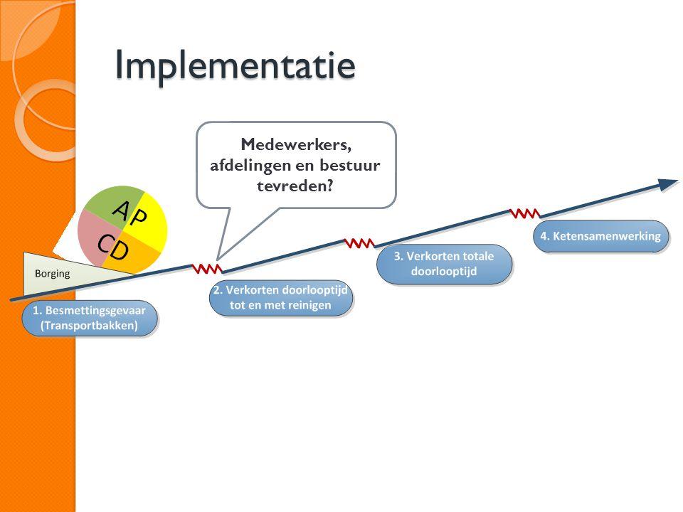 Implementatie Medewerkers, afdelingen en bestuur tevreden?