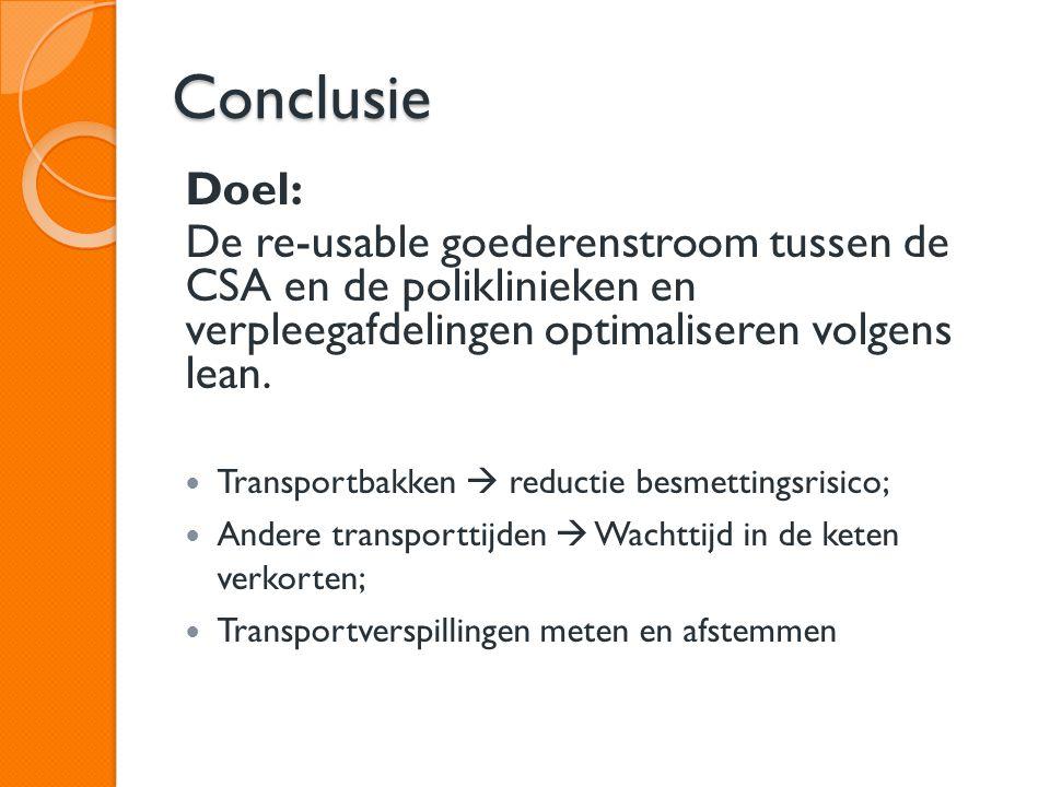 Conclusie Doel: De re-usable goederenstroom tussen de CSA en de poliklinieken en verpleegafdelingen optimaliseren volgens lean. Transportbakken  redu