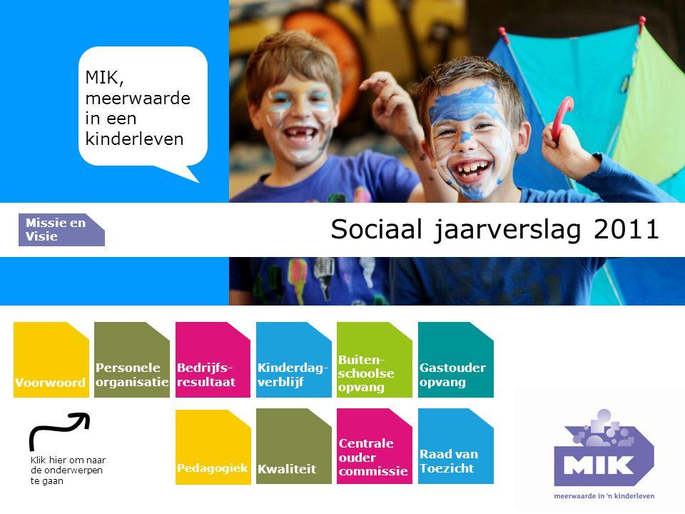 MIK, meerwaarde in een kinderleven Klik hier om naar de onderwerpen te gaan Sociaal jaarverslag 2011 Personele organisatie Bedrijfs- resultaat Missie
