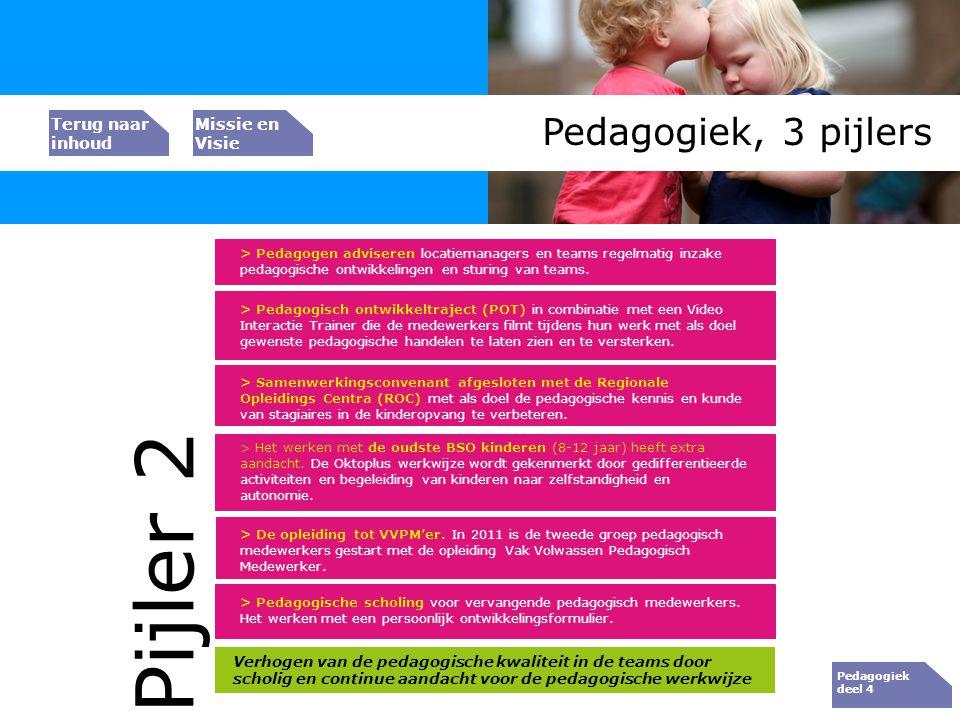 Bedrijfs resultaat Pedagogiek, 3 pijlers > Pedagogisch ontwikkeltraject (POT) in combinatie met een Video Interactie Trainer die de medewerkers filmt