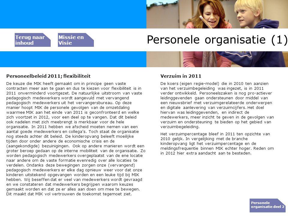 Personeelsleden in dienst per 31-12-2011: Personele organisatie (2) Verdeling mannen/vrouwen per 31-12-2011: Het aantal personeelsleden in dienst van MIK Holding is gedaald met meer dan 6%.