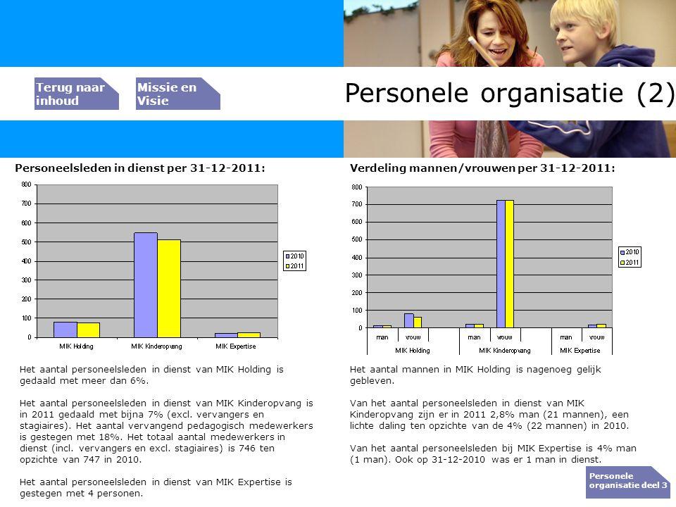 Personeelsleden in dienst per 31-12-2011: Personele organisatie (2) Verdeling mannen/vrouwen per 31-12-2011: Het aantal personeelsleden in dienst van
