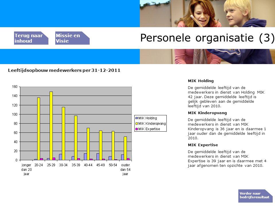 Personele organisatie (3) Leeftijdsopbouw medewerkers per 31-12-2011 MIK Holding De gemiddelde leeftijd van de medewerkers in dienst van Holding MIK 4