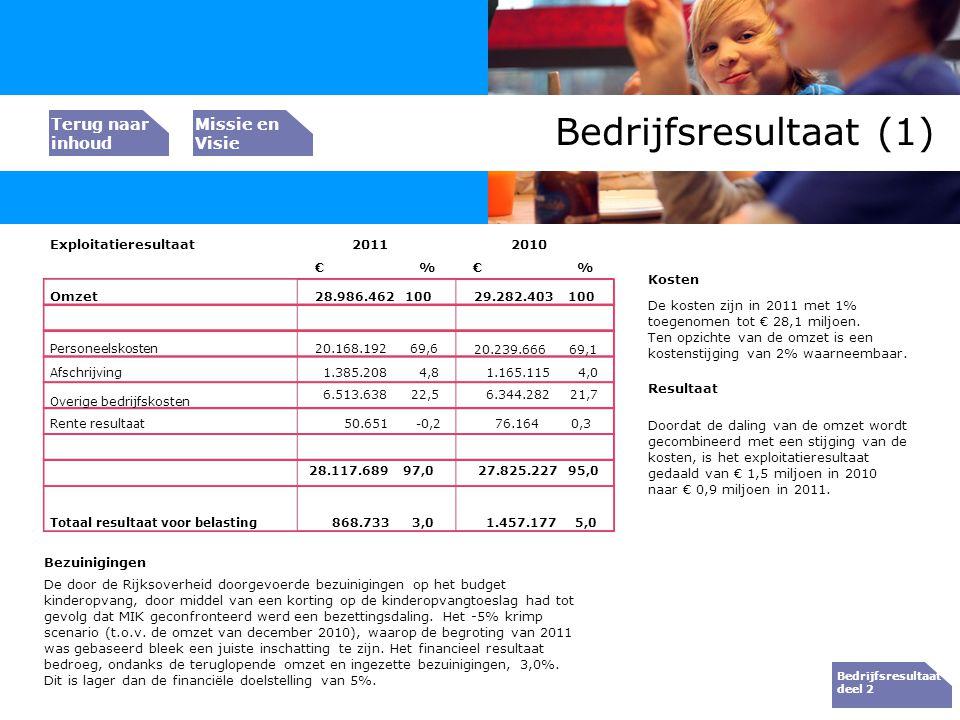 Bedrijfsresultaat (1) De door de Rijksoverheid doorgevoerde bezuinigingen op het budget kinderopvang, door middel van een korting op de kinderopvangto