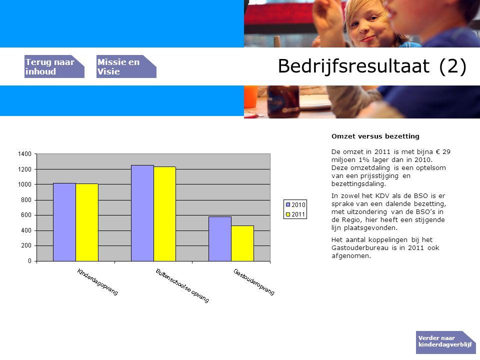 Kinderdagopvang Start invoering van VVE (Voor- en Vroegschoolse Educatie) bij alle kinderdagverblijven van MIK Bij MIK zijn reeds zes gecertificeerde VVE kinderdagverblijven en staat voor de overige locaties scholing op de planning.