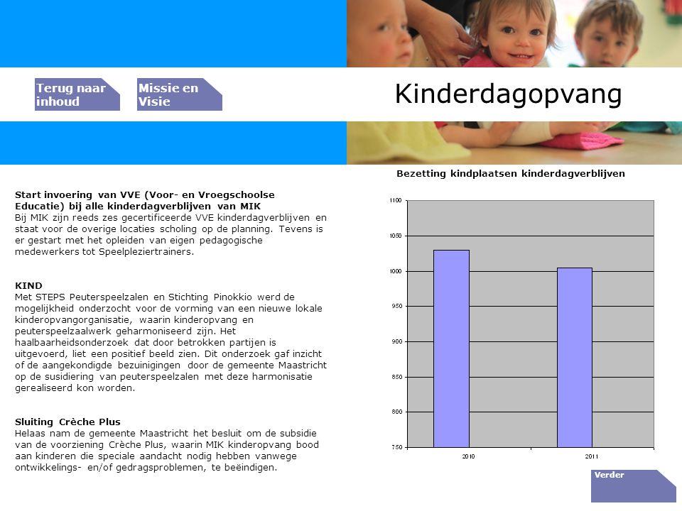 Kinderdagopvang Start invoering van VVE (Voor- en Vroegschoolse Educatie) bij alle kinderdagverblijven van MIK Bij MIK zijn reeds zes gecertificeerde