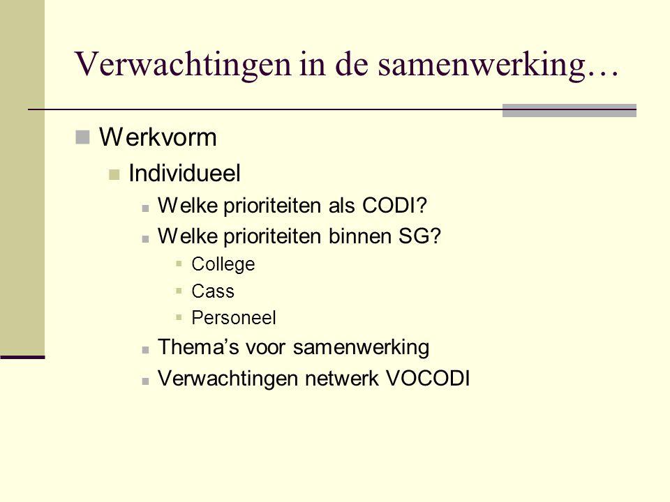 Verwachtingen in de samenwerking… Werkvorm Individueel Welke prioriteiten als CODI.