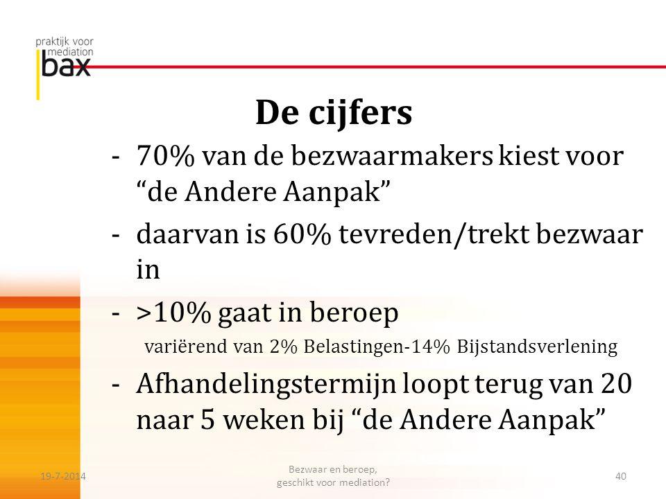 """De cijfers -70% van de bezwaarmakers kiest voor """"de Andere Aanpak"""" -daarvan is 60% tevreden/trekt bezwaar in ->10% gaat in beroep variërend van 2% Bel"""