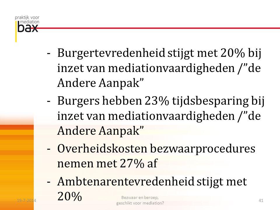 """-Burgertevredenheid stijgt met 20% bij inzet van mediationvaardigheden /""""de Andere Aanpak"""" -Burgers hebben 23% tijdsbesparing bij inzet van mediationv"""