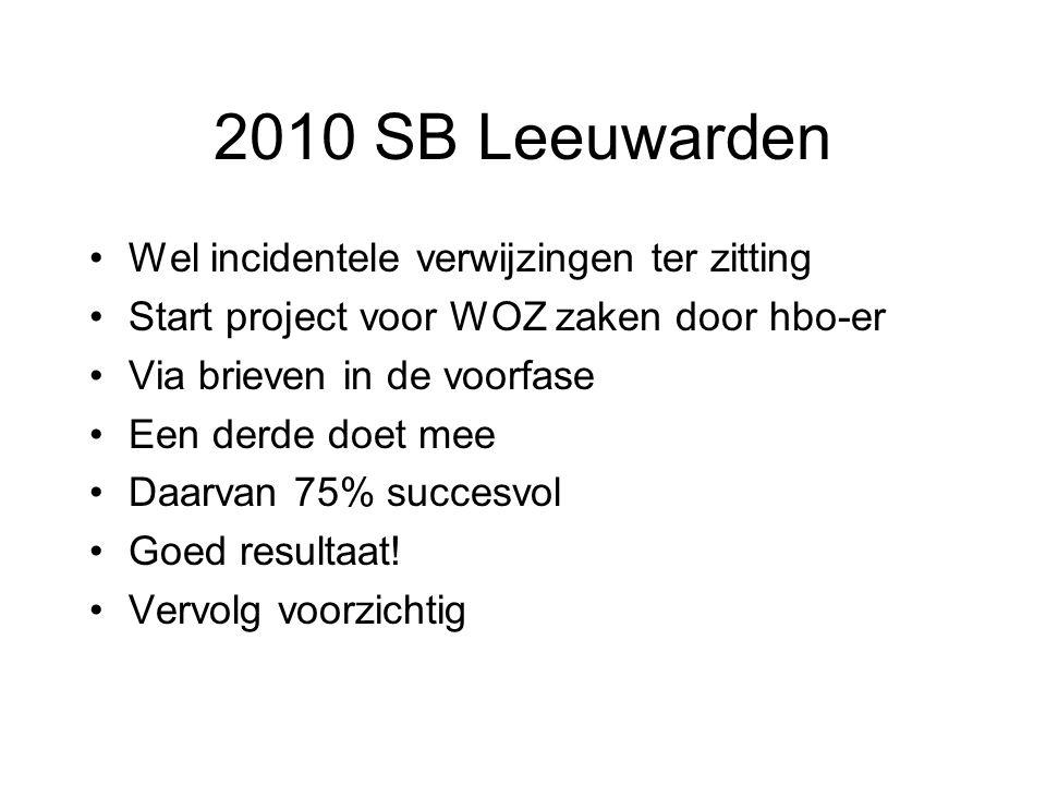 2010 SB Leeuwarden Wel incidentele verwijzingen ter zitting Start project voor WOZ zaken door hbo-er Via brieven in de voorfase Een derde doet mee Daa