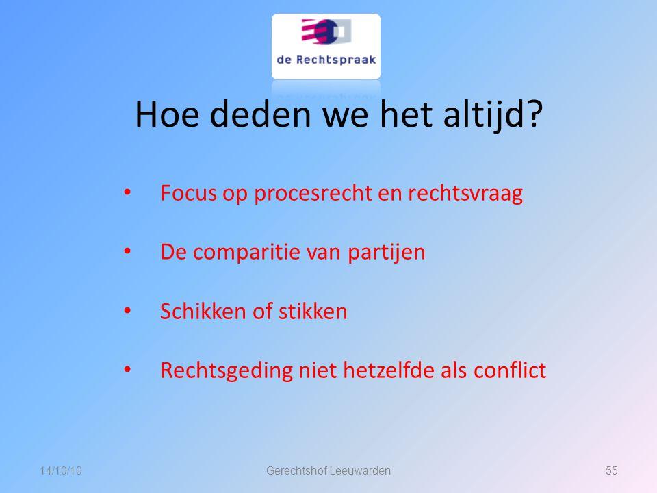 Hoe deden we het altijd? Focus op procesrecht en rechtsvraag De comparitie van partijen Schikken of stikken Rechtsgeding niet hetzelfde als conflict 1