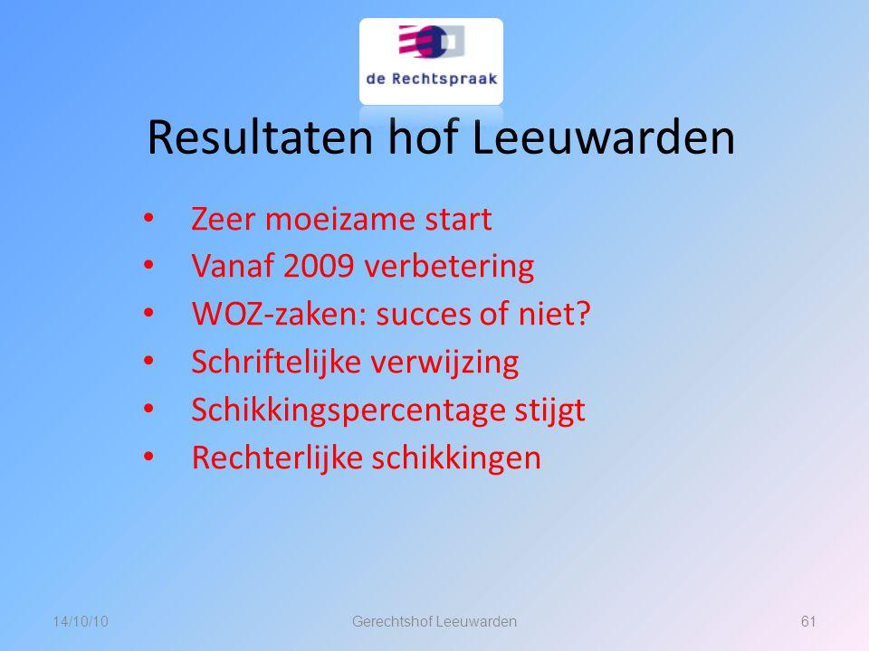Resultaten hof Leeuwarden Zeer moeizame start Vanaf 2009 verbetering WOZ-zaken: succes of niet? Schriftelijke verwijzing Schikkingspercentage stijgt R