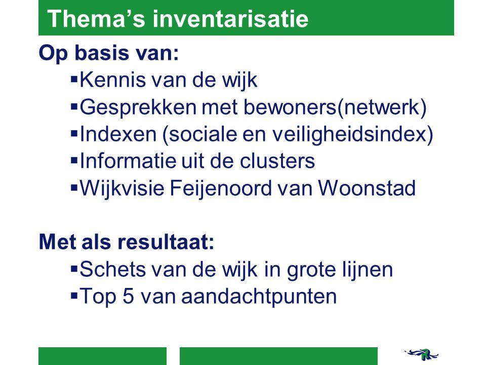 Thema's inventarisatie Op basis van:  Kennis van de wijk  Gesprekken met bewoners(netwerk)  Indexen (sociale en veiligheidsindex)  Informatie uit