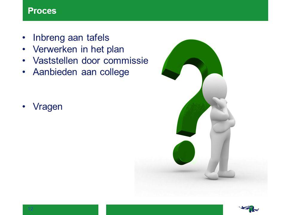 12 Proces Inbreng aan tafels Verwerken in het plan Vaststellen door commissie Aanbieden aan college Vragen