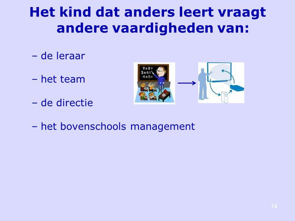 Het kind dat anders leert vraagt andere vaardigheden van: –de leraar –het team –de directie –het bovenschools management 14