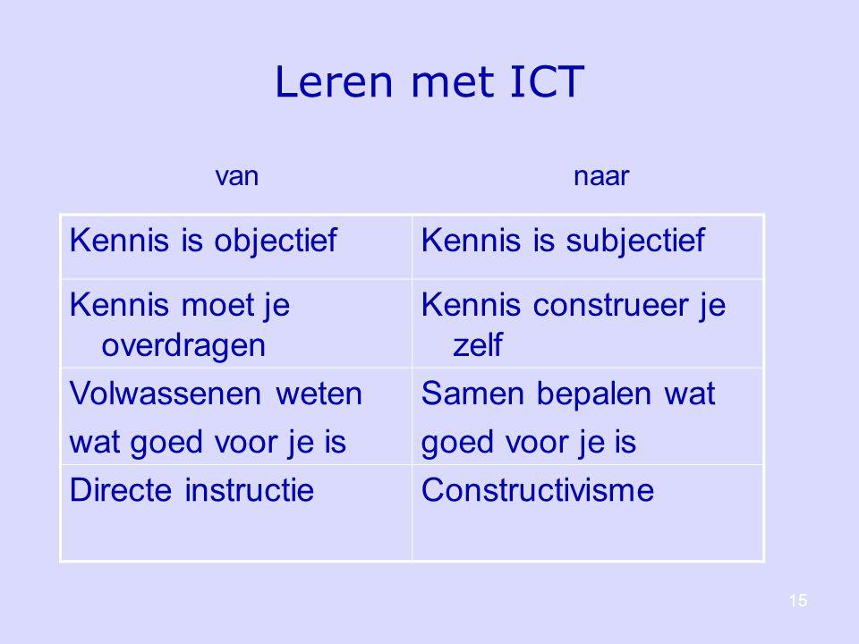 15 Leren met ICT Kennis is objectiefKennis is subjectief Kennis moet je overdragen Kennis construeer je zelf Volwassenen weten wat goed voor je is Samen bepalen wat goed voor je is Directe instructieConstructivisme vannaar