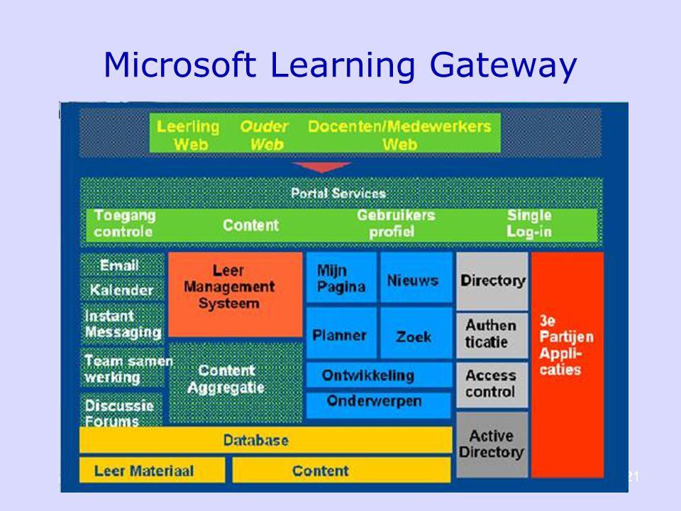 Microsoft Learning Gateway 21
