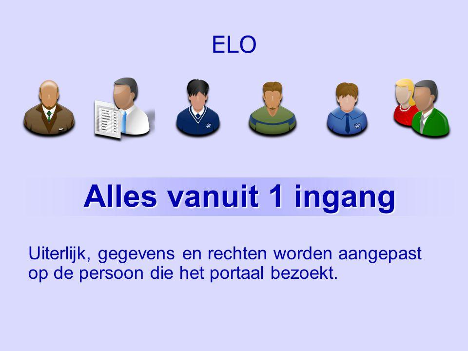 ELO Uiterlijk, gegevens en rechten worden aangepast op de persoon die het portaal bezoekt.