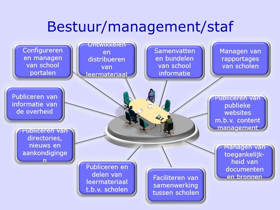 Bestuur/management/staf