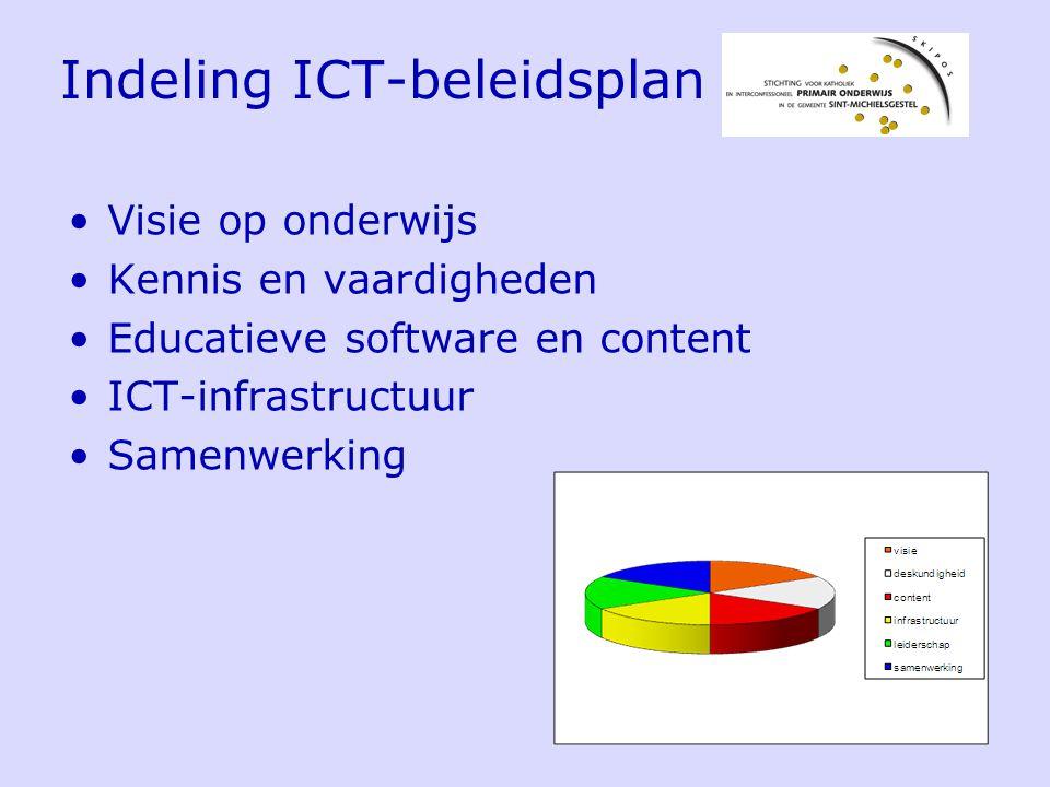 Indeling ICT-beleidsplan Visie op onderwijs Kennis en vaardigheden Educatieve software en content ICT-infrastructuur Samenwerking 31