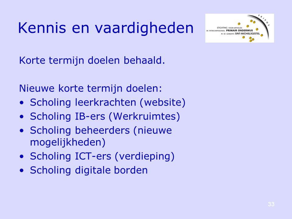Kennis en vaardigheden Korte termijn doelen behaald.