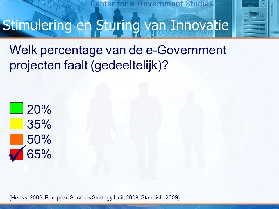 Stimulering en Sturing van Innovatie Welk percentage van de e-Government projecten faalt (gedeeltelijk)? 20% 35% 50% 65% (Heeks, 2006; European Servic