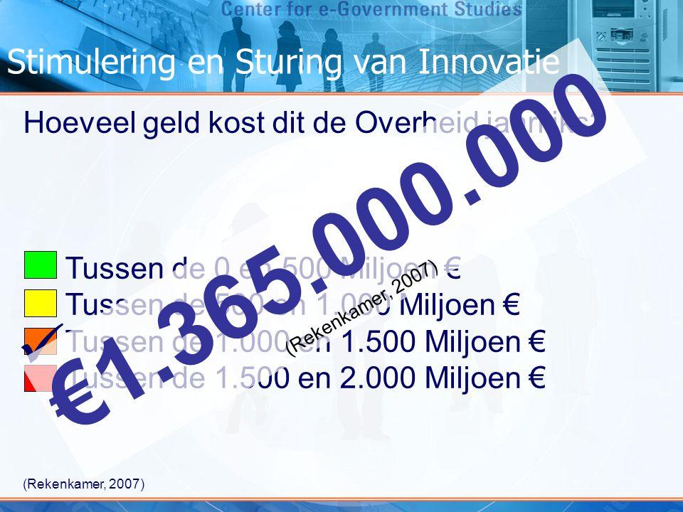 Stimulering en Sturing van Innovatie Hoeveel geld kost dit de Overheid jaarlijks? Tussen de 0 en 500 Miljoen € Tussen de 500 en 1.000 Miljoen € Tussen