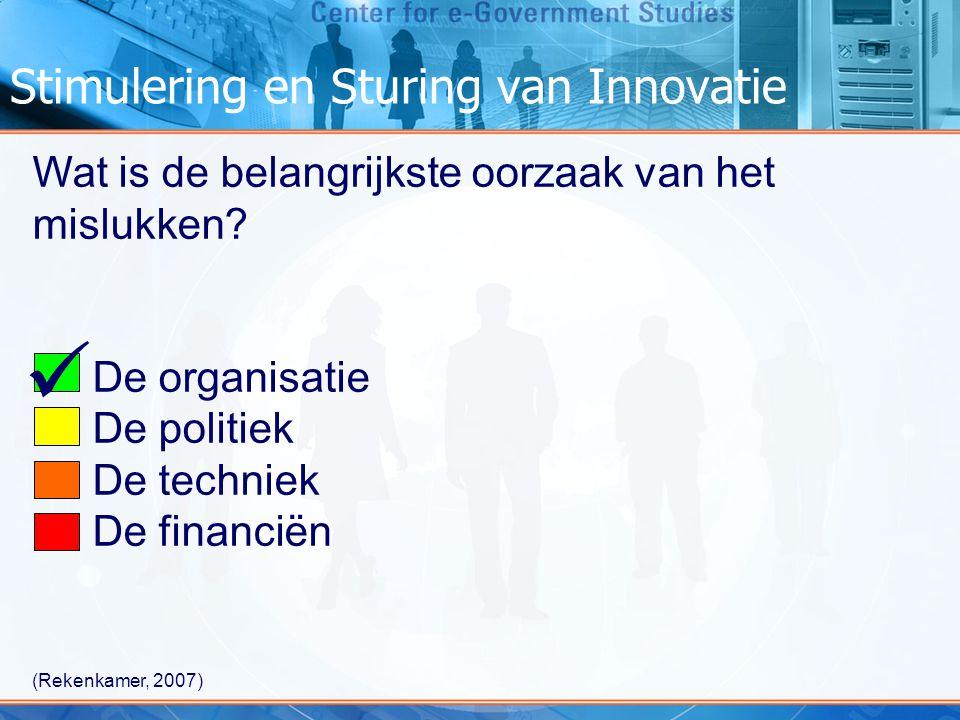 Stimulering en Sturing van Innovatie Wat is de belangrijkste oorzaak van het mislukken? De organisatie De politiek De techniek De financiën (Rekenkame
