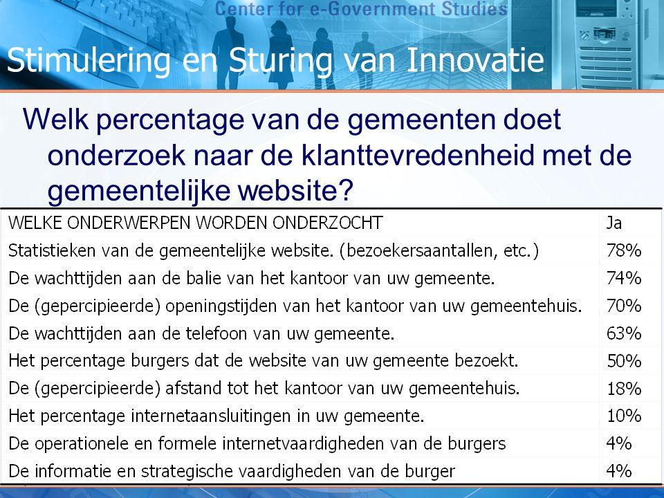 Stimulering en Sturing van Innovatie Welk percentage van de gemeenten doet onderzoek naar de klanttevredenheid met de gemeentelijke website? 90% 75% 6