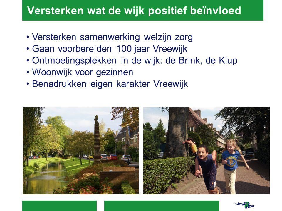 Versterken wat de wijk positief beïnvloed Versterken samenwerking welzijn zorg Gaan voorbereiden 100 jaar Vreewijk Ontmoetingsplekken in de wijk: de B