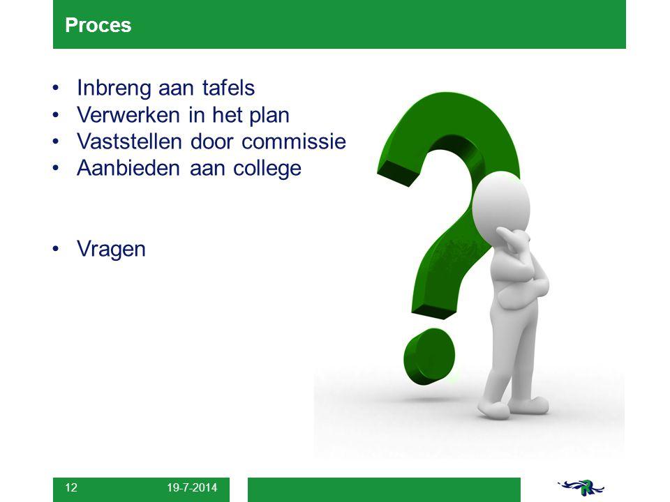 19-7-2014 12 Proces Inbreng aan tafels Verwerken in het plan Vaststellen door commissie Aanbieden aan college Vragen