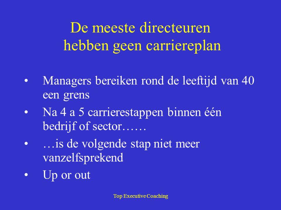 Top Executive Coaching Lifetime employment bestaat niet meer Employability: je moet voor jezelf zorgen De manager in de top van de organisatie is eenzaam.......staat voor keuzes en is daarover onzeker Conflicten...exit Afnemend plezier in het werk
