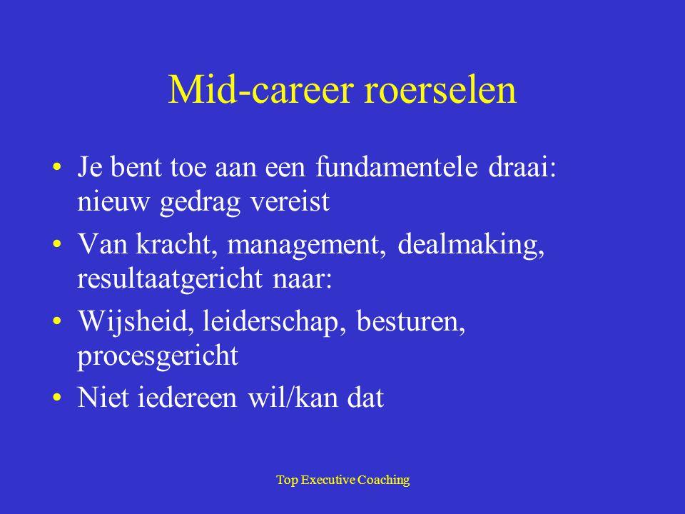 Top Executive Coaching Mid-career roerselen Je bent toe aan een fundamentele draai: nieuw gedrag vereist Van kracht, management, dealmaking, resultaat