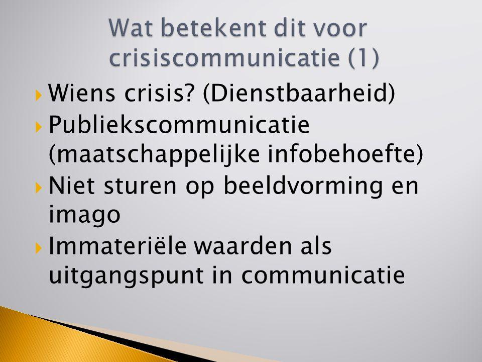  Wiens crisis? (Dienstbaarheid)  Publiekscommunicatie (maatschappelijke infobehoefte)  Niet sturen op beeldvorming en imago  Immateriële waarden a