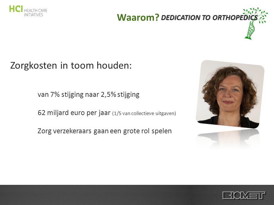DEDICATION TO ORTHOPEDICS Waarom? Zorgkosten in toom houden: van 7% stijging naar 2,5% stijging 62 miljard euro per jaar (1/5 van collectieve uitgaven