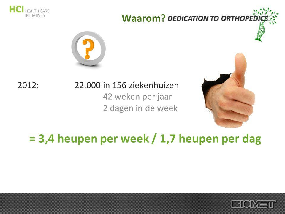 DEDICATION TO ORTHOPEDICS Waarom? 2012: 22.000 in 156 ziekenhuizen 42 weken per jaar 2 dagen in de week = 3,4 heupen per week / 1,7 heupen per dag