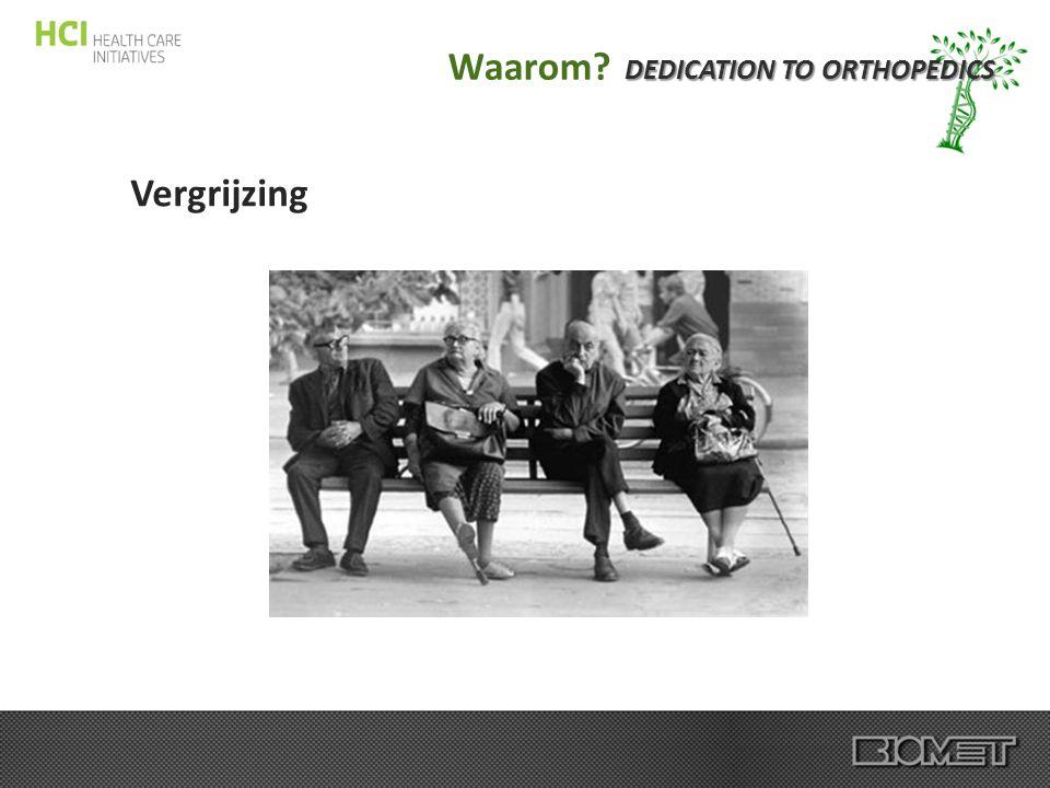 Vergrijzing DEDICATION TO ORTHOPEDICS Waarom?