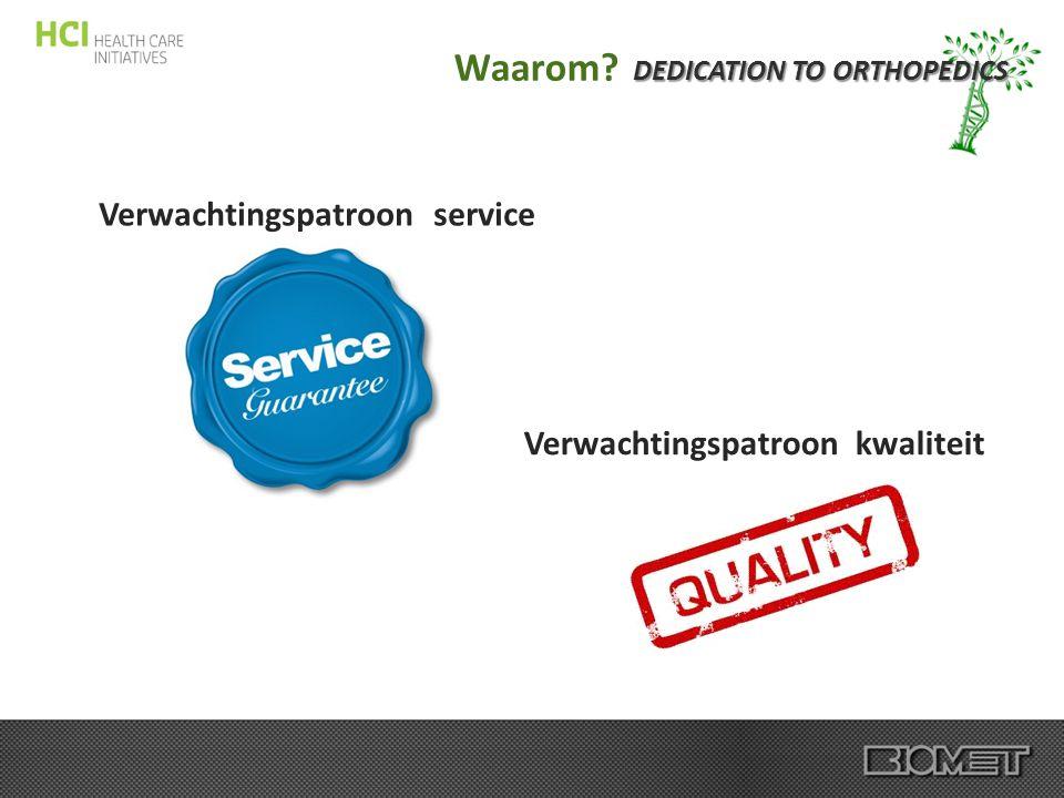 DEDICATION TO ORTHOPEDICS Waarom? Verwachtingspatroon service Verwachtingspatroon kwaliteit